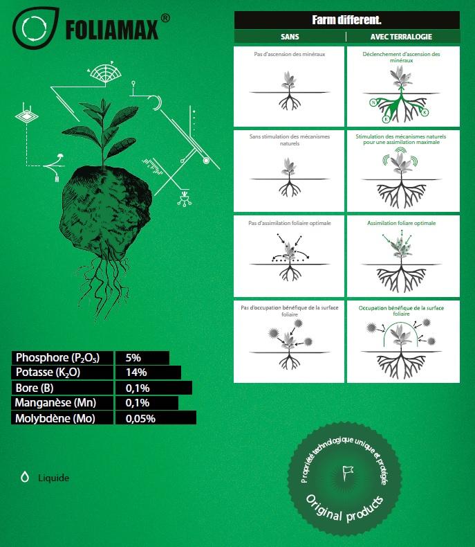 TERRABIOTEC Fertilizzanti naturali