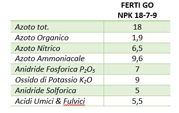 FERTI GO 18-7-9