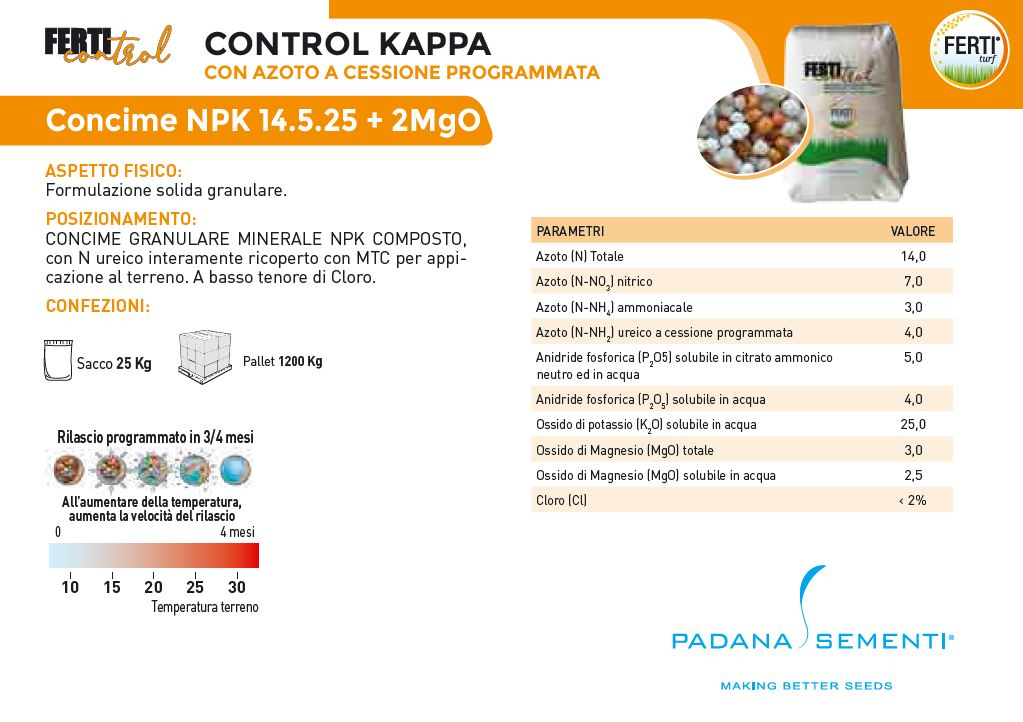 CONTROL KAPPA 14-5-25